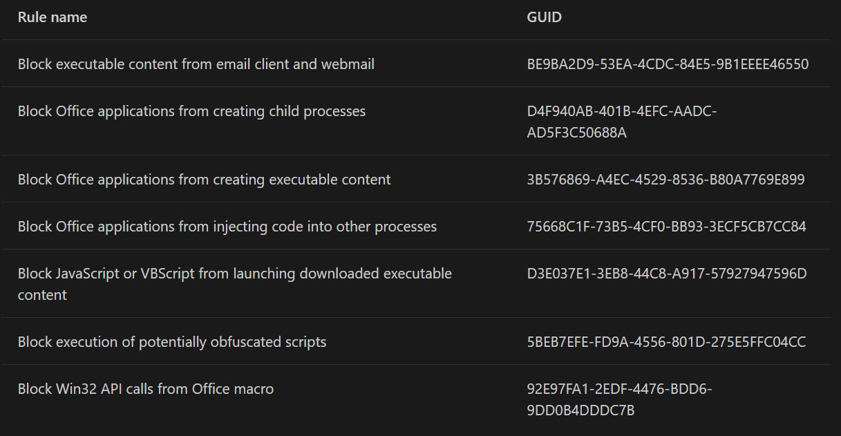 Windows Defender Attack Surface Reduction Rules bypass